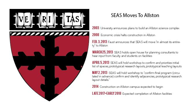 SEAS Moves To Allston